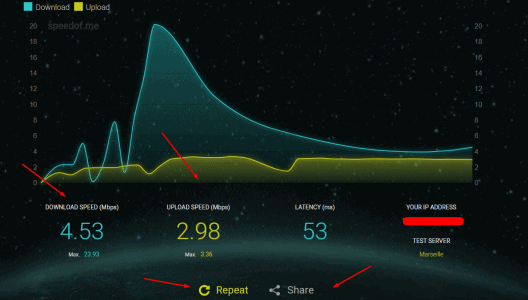 وحدة قياس سرعة الإنترنت
